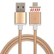 USB 2.0 Gevlochten Magnetisch Kabel Voor Samsung Huawei Sony Nokia HTC Motorola LG Lenovo Xiaomi cm Metaal Nylon
