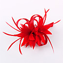 cheap Jewelry Sets-Flax Feather Fascinators Headwear with Floral 1pc Wedding Special Occasion Casual Outdoor Headpiece