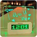 זול תאורה מודרנית-יחידה 1 מנורת לילה כחול ירוק לבן USB