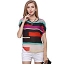 cheap Lip Stain-Women's Plus Size Puff Sleeve Blouse - Color Block Print / Spring / Summer