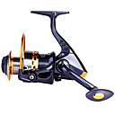 baratos Molinetes de Pesca-Molinetes de Pesca Molinetes Rotativos 5.5:1 Relação de Engrenagem+8.0 Rolamentos Orientação da mão Trocável Pesca de Mar Isco de