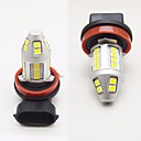 cheap Car Fog Lights-2pcs H8 / 9006 / 9005 Car Light Bulbs 120W SMD 3030 6000lm 30 Fog Light For universal All Models All years