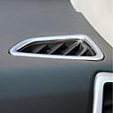 abordables Interiores personalizados para coche-Automotor Fundas de ventilación del aire acondicionado del coche Interiores personalizados para coche Para Hyundai 2017 2016 2015 Nuevo