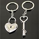 cheap Fans & Parasols-Friends Keychain Favors Zinc Alloy Keychains - 2 pcs All Seasons