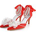 povoljno Ženske sandale-Žene Cipele Svila Proljeće / Jesen Udobne cipele / Obične salonke Cipele na petu Stiletto potpetica Crvena
