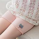 povoljno Donje rublje i čarape za djevojčice-Djeca Djevojčice Osnovni Dnevno Jednobojni Naborano Umjetna svila Donje rublje i čarape Blushing Pink