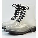 olcso Női csizmák-Női Cipő PVC bőr Nyár Esőcsizmák Csizmák Alacsony Fekete / Zöld / Rózsaszín