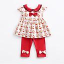 ieftine Set Îmbrăcăminte Băieți Bebeluși-Bebelus Fete Activ Imprimeu Manșon scurt Set Îmbrăcăminte / Copil