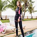 halpa Märkäpuvut, sukelluspuvut ja suoja-asut-MEIYIER Naisten Skin-tyyppinen märkäpuku Elastaani Sukelluspuvut Nopea kuivuminen Full Body 2-osainen - Uinti Sukellus Vesiurheilu Patchwork Kesä