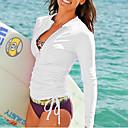 halpa Märkäpuvut, sukelluspuvut ja suoja-asut-SBART Naisten Skin-tyyppinen märkäpuku Sukelluspuvut Topit SPF30 UV-aurinkosuojaus Nopea kuivuminen Pitkähihainen Etuvetoketju - Uinti Sukellus Snorklaus 봄 & Syksy Kesä / Elastinen