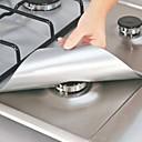 זול בטיחות-חומר מיוחד כלים ידידותי לסביבה כלי מטבח כלי מטבח עבור ירקות 1pc