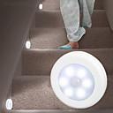 זול פמוטי קיר לחוץ-4pcs הוקי הוקי אינדוקציה אור חינם התקנה מגנטית להדביק הרצפה הקבינט עגול אור שליטה עין האכלה הלילה אור