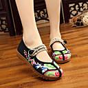 זול נעלים שטוחות לנשים-בגדי ריקוד נשים שטוחות שטוח בוהן עגולה אבזם קנבס וינטאג' / יום יומי קיץ & אביב / אביב קיץ אדום / ירוק / כחול