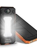 Недорогие Внешние аккумуляторы-10000 mAh Назначение Внешняя батарея Power Bank 5 V Назначение 1 A / 2 A Назначение Зарядное устройство Несколько разъемов / Зарядка от солнца / Автоматическая регуляция силы тока
