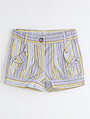 cheap Girls' Clothing-Girls' Solid Colored Cotton Shorts