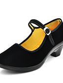 ieftine Bolerouri de Nuntă-Pentru femei Pantofi Țesătură Primăvară / Vară Confortabili Tocuri Toc Îndesat Vârf rotund Cataramă Negru / Rochie
