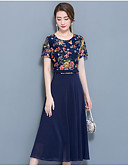 cheap Women's Dresses-Women's Plus Size Going out Sophisticated Cotton A Line Dress - Floral Print / Summer