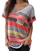 levne Tričko-Dámské - Jednobarevné Aktivní Tričko Bavlna