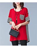 ieftine Bluze & Camisole Femei-Pentru femei Tricou Bumbac De Bază - Dungi / Bloc Culoare Peteci / Primăvară / Vară / Stripe fină / Larg