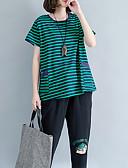 ieftine Tricou-Pentru femei Tricou Bumbac Dungi