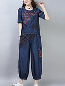 ieftine Tricou-Pentru femei Set - Mată, Pantaloni
