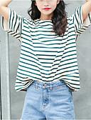 ieftine Tricou-Pentru femei Tricou Ieșire Dungi