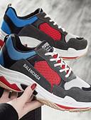 ieftine Bluze de Damă-Pentru femei Pantofi de confort Plasă Primăvară Adidași de Atletism Alergare Toc Jos Alb / Negru / Gri