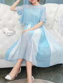 cheap Women's Dresses-Women's Basic A Line Dress - Striped Black Pink Light Blue L XL XXL