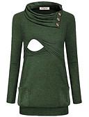 ราคาถูก ชุดเดรสคนท้อง-สำหรับผู้หญิง ผู้หญิงตั้งครรภ์ เสื้อเชิร์ต ลายต่อ สีพื้น ใบไม้สีเขียวที่มีสามแฉก