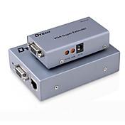 VGA スプリッター, VGA to VGA RJ45 スプリッター メス―メス
