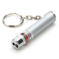 cheap Laser Pointers-Keychain Shaped Laser Pointer 650nm Aluminum Alloy