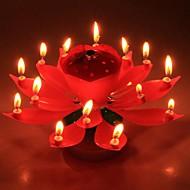 Κεριά Διακοπών