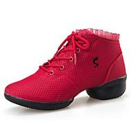 Dame Støvler Komfort Trendy støvler Tekstil Vår Sommer Høst Vinter Avslappet Formell Gange Komfort Trendy støvler Prikkete Tykk hælSvart