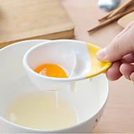 1個のbakewareツール手で卵のセパレータークリップタイプのベーキングガジェット