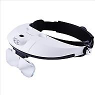 billiga Förstoringsglas-1-6 Förstoringsglas Objektiv med LED-ljus / Utbytbart batteri / Justerbar storlek Huvud Ingen fokusmekanism casual ABS-harts