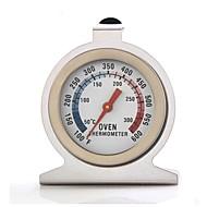 billige Bakeredskap-Bakeware verktøy Plast Kreativ Brød / Kake / Til Småkake Temperatur kontroller 1pc