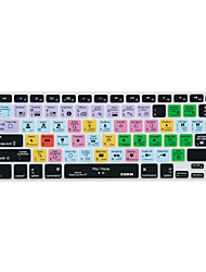 Accesorii Tastatură