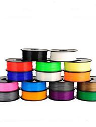 Αναλώσιμα για εκτυπωτές 3D
