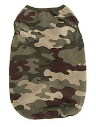 abordables -Chat / Chien Tee-shirt Vêtements pour Chien camouflage Vert / Rose Coton Costume Pour les animaux domestiques Printemps & Automne / Eté