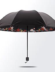 economico -Nero Ombrello pieghevole Ombrellino parasole Plastic Passeggino