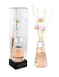 wt-oil54aromatherapy França importou planta de óleo essencial puro todos os tipos de fragrance70ml
