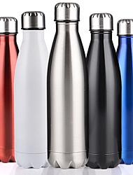Vakuumflaskor och termoser