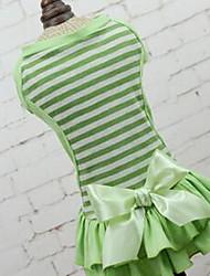 economico -Cane Vestiti Abbigliamento per cani Traspirante Romantico Casual Di tendenza Rigato Verde Costume Per animali domestici