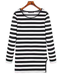 Europe station new large size women's striped long-sleeved t-shirt Slim cotton shirt shirt Korean version