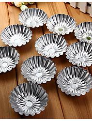 Chrysanthemum shape cake mold 10 loaded