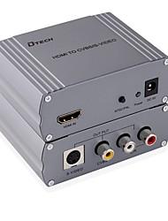 HDMI 1.4 Convertidor, HDMI 1.4 to 3 RCA S-Video Convertidor Hembra - Hembra