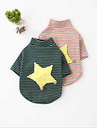 cheap -Dog Sweatshirt Dog Clothes Stars Green Pink Cotton Costume For Pets Men's Women's Casual/Daily Cosplay Sports Christmas Halloween