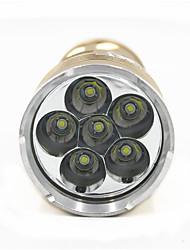 Недорогие -ANOWL 6228 Светодиодные фонари Светодиодная лампа 3600lm 5 Режим освещения Портативные / Простота транспортировки Походы / туризм /