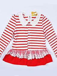cheap -Girls' Striped Sweater & Cardigan, Cotton Spring Fall Long Sleeves Cute Active Blue Red