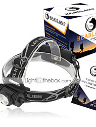 cheap -U'King Headlamps Headlight LED 1500 lm 3 Mode Cree XP-E R2 Compact Size Easy Carrying High Power Multifunction Camping/Hiking/Caving